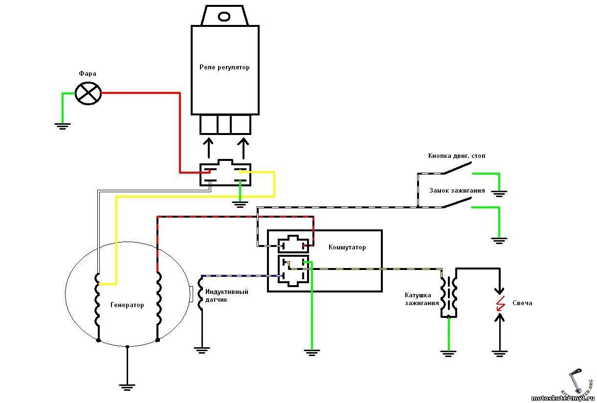 Схема ремня генератора киа каренс