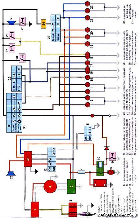электросхема стелс500